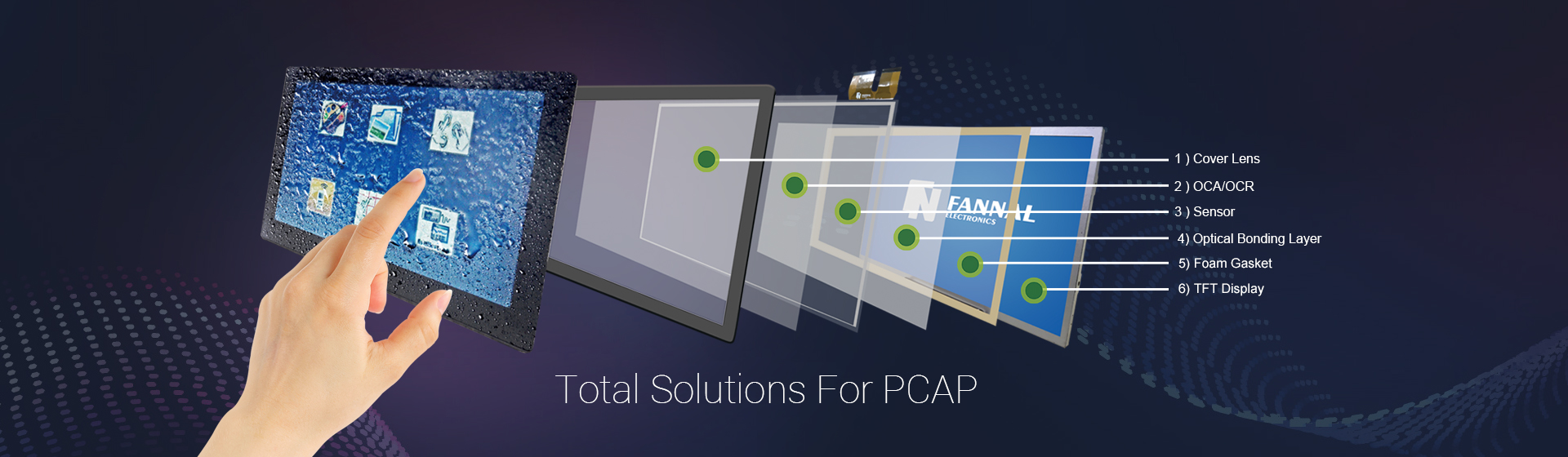 Total solutions for PCAP